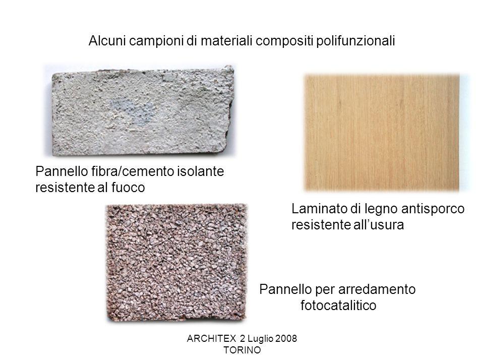 ARCHITEX 2 Luglio 2008 TORINO Alcuni campioni di materiali compositi polifunzionali Pannello fibra/cemento isolante resistente al fuoco Pannello per a