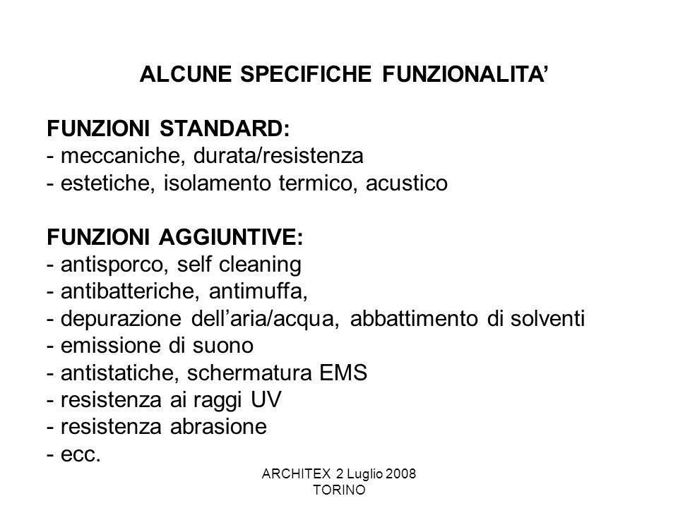 ARCHITEX 2 Luglio 2008 TORINO ALCUNE SPECIFICHE FUNZIONALITA' FUNZIONI STANDARD: - meccaniche, durata/resistenza - estetiche, isolamento termico, acus