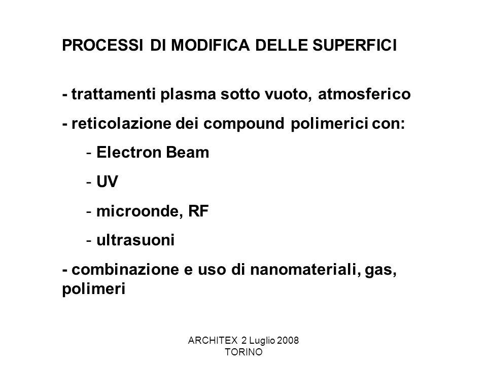 ARCHITEX 2 Luglio 2008 TORINO PROCESSI DI MODIFICA DELLE SUPERFICI - trattamenti plasma sotto vuoto, atmosferico - reticolazione dei compound polimeri
