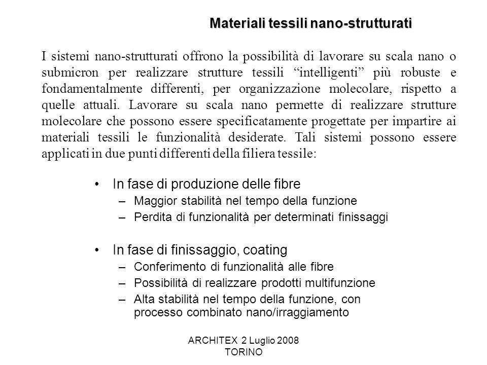 ARCHITEX 2 Luglio 2008 TORINO Materiali tessili nano-strutturati In fase di produzione delle fibre –Maggior stabilità nel tempo della funzione –Perdit