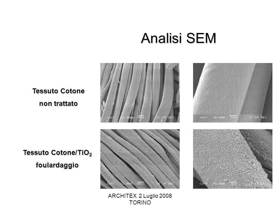 ARCHITEX 2 Luglio 2008 TORINO Analisi SEM Tessuto Cotone non trattato Tessuto Cotone/TiO 2 foulardaggio