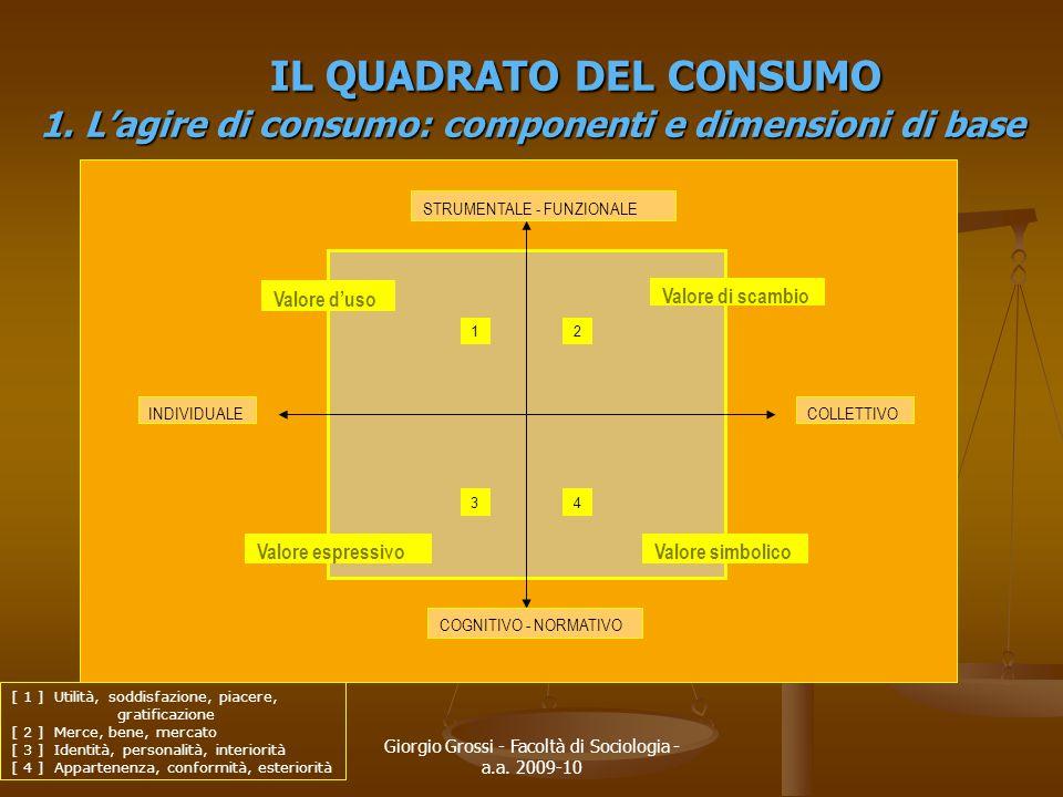 Giorgio Grossi - Facoltà di Sociologia - a.a. 2009-10 IL QUADRATO DEL CONSUMO 1. L'agire di consumo: componenti e dimensioni di base IL QUADRATO DEL C
