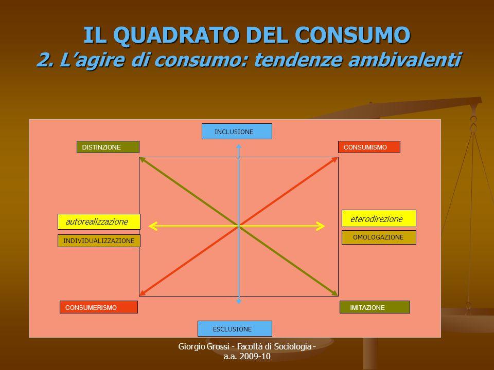 Giorgio Grossi - Facoltà di Sociologia - a.a. 2009-10 IL QUADRATO DEL CONSUMO 2. L'agire di consumo: tendenze ambivalenti IMITAZIONE DISTINZIONECONSUM