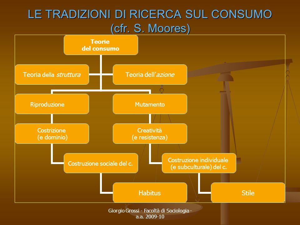 Giorgio Grossi - Facoltà di Sociologia - a.a. 2009-10 LE TRADIZIONI DI RICERCA SUL CONSUMO (cfr. S. Moores) Teorie del consumo Riproduzione Costrizion