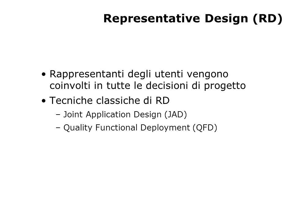 Consensus Design (CD) User Power L'utenza è parte importante di tutte le decisioni di progetto Tecniche classiche di CD – Participatory Design (PD)