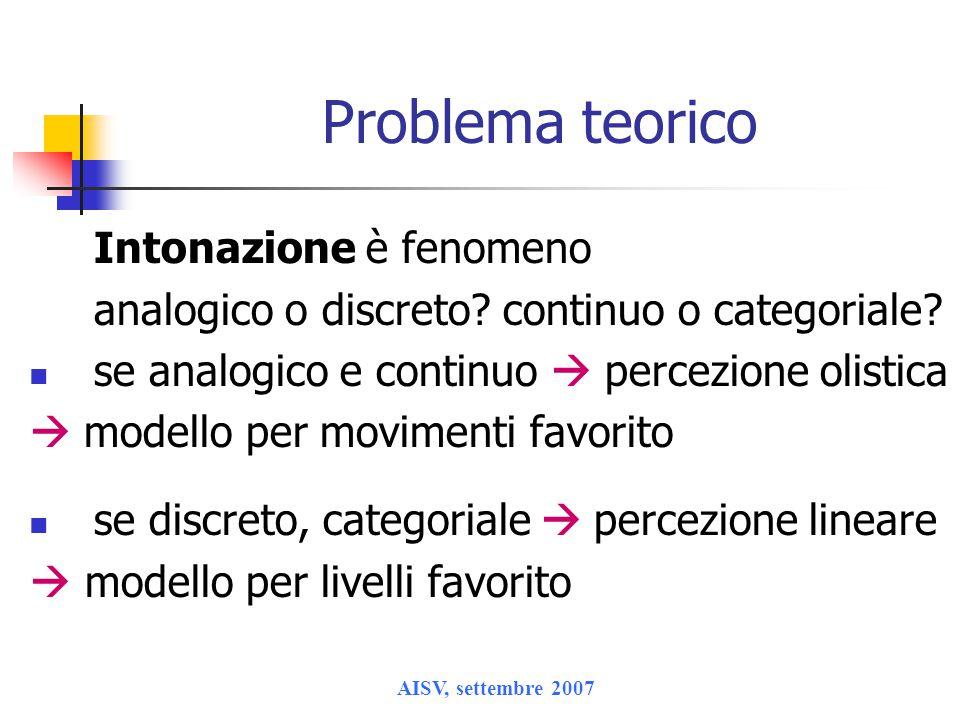 AISV, settembre 2007 Problema teorico Intonazione è fenomeno analogico o discreto? continuo o categoriale? se analogico e continuo  percezione olisti
