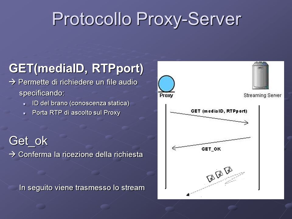Protocollo Proxy-Server GET(mediaID, RTPport)  Permette di richiedere un file audio specificando: specificando: ID del brano (conoscenza statica) ID del brano (conoscenza statica) Porta RTP di ascolto sul Proxy Porta RTP di ascolto sul ProxyGet_ok  Conferma la ricezione della richiesta In seguito viene trasmesso lo stream In seguito viene trasmesso lo stream