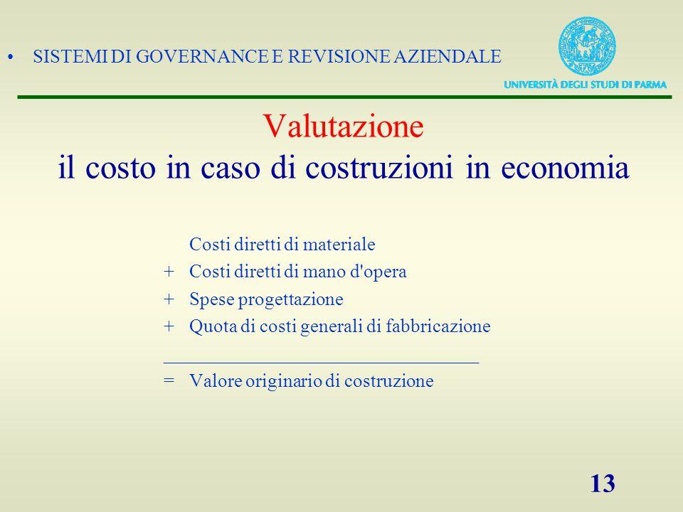 SISTEMI DI GOVERNANCE E REVISIONE AZIENDALE 13 Valutazione il costo in caso di costruzioni in economia Costi diretti di materiale +Costi diretti di ma