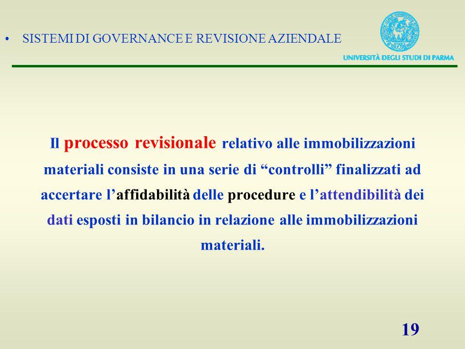"""SISTEMI DI GOVERNANCE E REVISIONE AZIENDALE 19 Il processo revisionale relativo alle immobilizzazioni materiali consiste in una serie di """"controlli"""" f"""