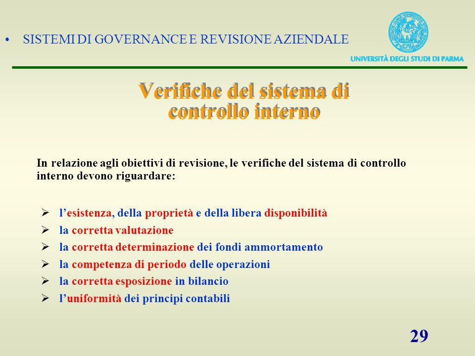 SISTEMI DI GOVERNANCE E REVISIONE AZIENDALE 29 Verifiche del sistema di controllo interno  l'esistenza, della proprietà e della libera disponibilità