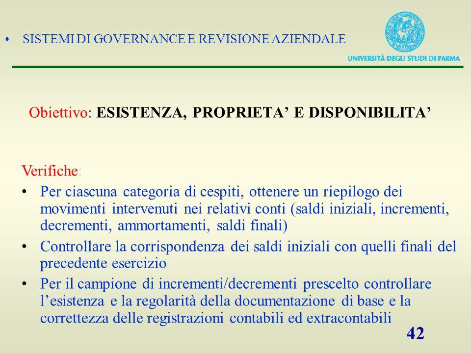SISTEMI DI GOVERNANCE E REVISIONE AZIENDALE 42 Obiettivo: ESISTENZA, PROPRIETA' E DISPONIBILITA' Verifiche: Per ciascuna categoria di cespiti, ottener