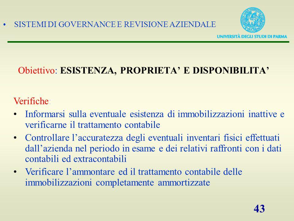 SISTEMI DI GOVERNANCE E REVISIONE AZIENDALE 43 Verifiche: Informarsi sulla eventuale esistenza di immobilizzazioni inattive e verificarne il trattamen