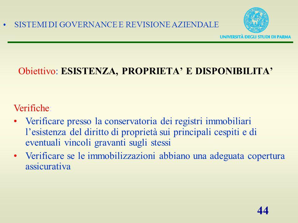 SISTEMI DI GOVERNANCE E REVISIONE AZIENDALE 44 Verifiche: Verificare presso la conservatoria dei registri immobiliari l'esistenza del diritto di propr