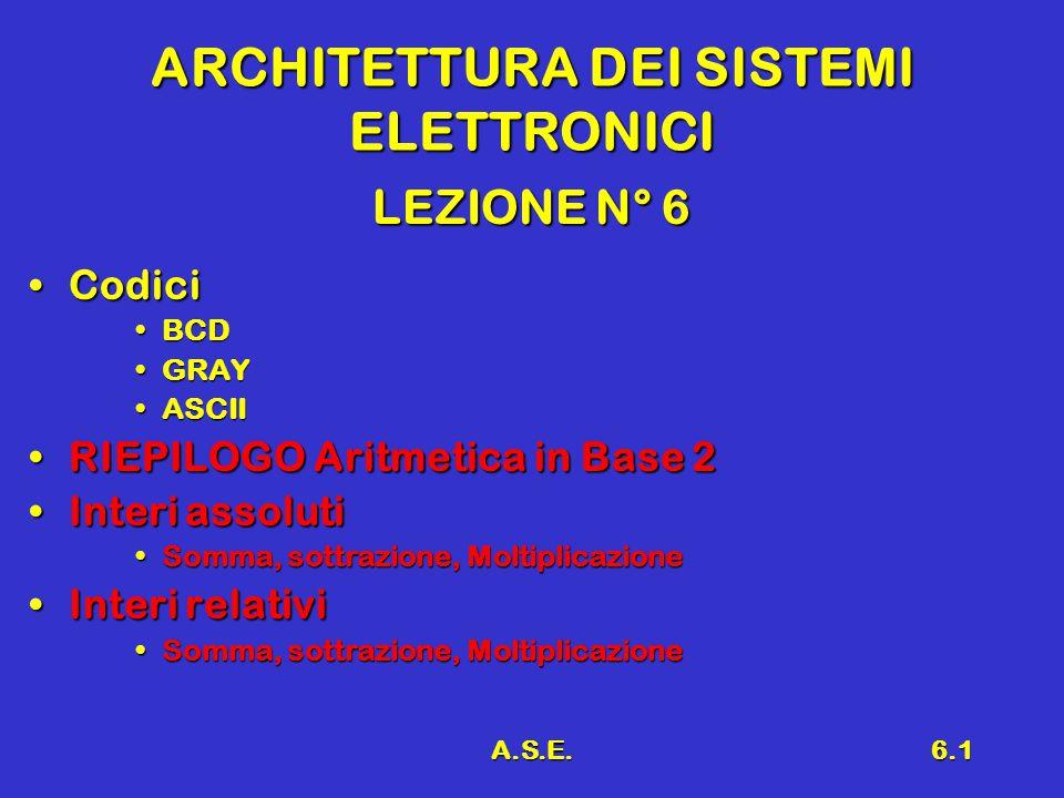 A.S.E.6.1 ARCHITETTURA DEI SISTEMI ELETTRONICI LEZIONE N° 6 CodiciCodici BCDBCD GRAYGRAY ASCIIASCII RIEPILOGO Aritmetica in Base 2RIEPILOGO Aritmetica in Base 2 Interi assolutiInteri assoluti Somma, sottrazione, MoltiplicazioneSomma, sottrazione, Moltiplicazione Interi relativiInteri relativi Somma, sottrazione, MoltiplicazioneSomma, sottrazione, Moltiplicazione