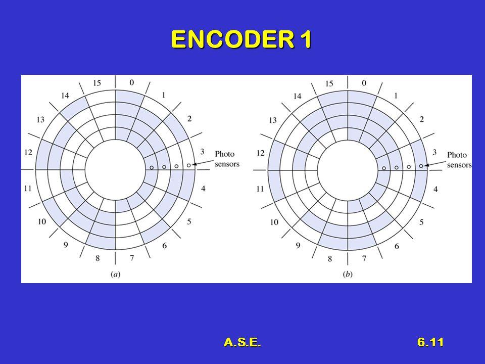 A.S.E.6.11 ENCODER 1