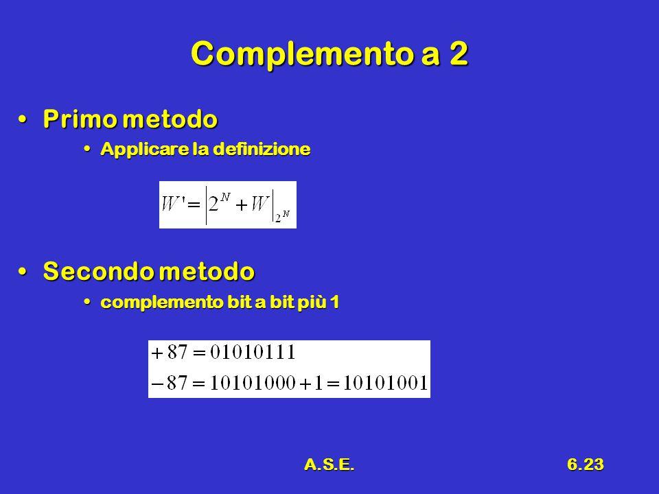A.S.E.6.23 Complemento a 2 Primo metodoPrimo metodo Applicare la definizioneApplicare la definizione Secondo metodoSecondo metodo complemento bit a bi