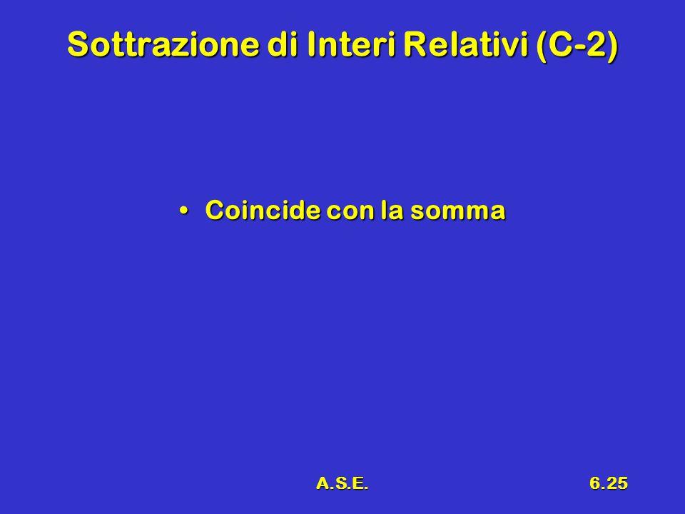 A.S.E.6.25 Sottrazione di Interi Relativi (C-2) Coincide con la sommaCoincide con la somma