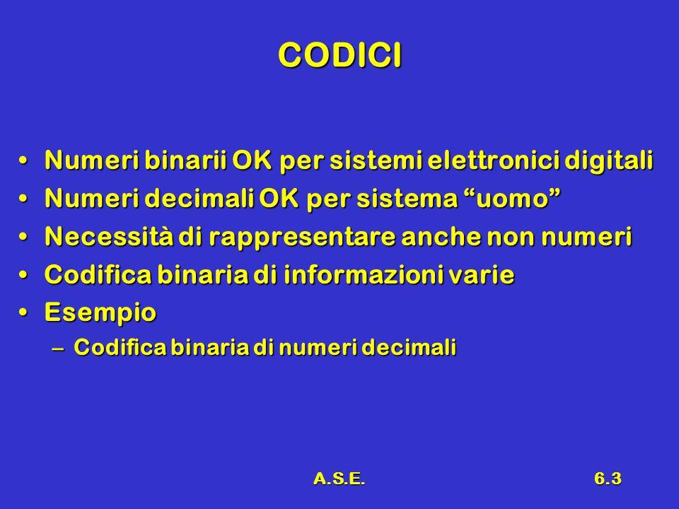 A.S.E.6.3 CODICI Numeri binarii OK per sistemi elettronici digitaliNumeri binarii OK per sistemi elettronici digitali Numeri decimali OK per sistema uomo Numeri decimali OK per sistema uomo Necessità di rappresentare anche non numeriNecessità di rappresentare anche non numeri Codifica binaria di informazioni varieCodifica binaria di informazioni varie EsempioEsempio –Codifica binaria di numeri decimali