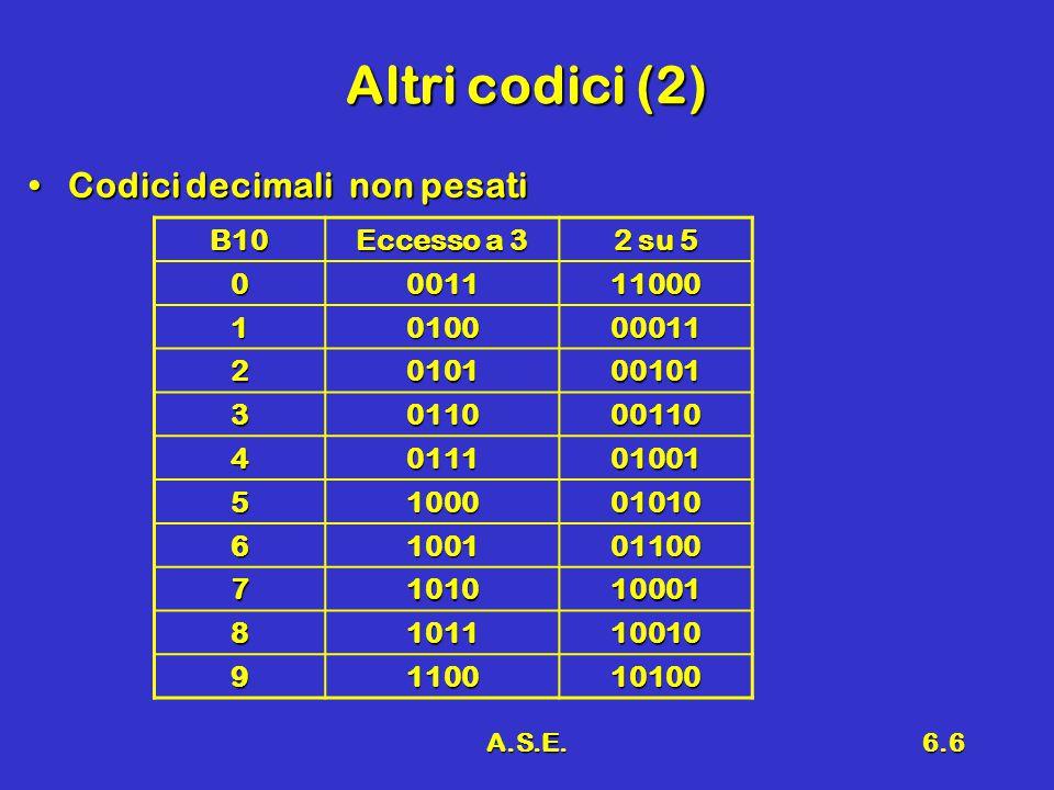 A.S.E.6.27 Prodotto di Interi Relativi (C-2) N=5 Estensione a 10N=5 Estensione a 10 Base 10 Base 2 (C-2) -13 x 14 = 42.