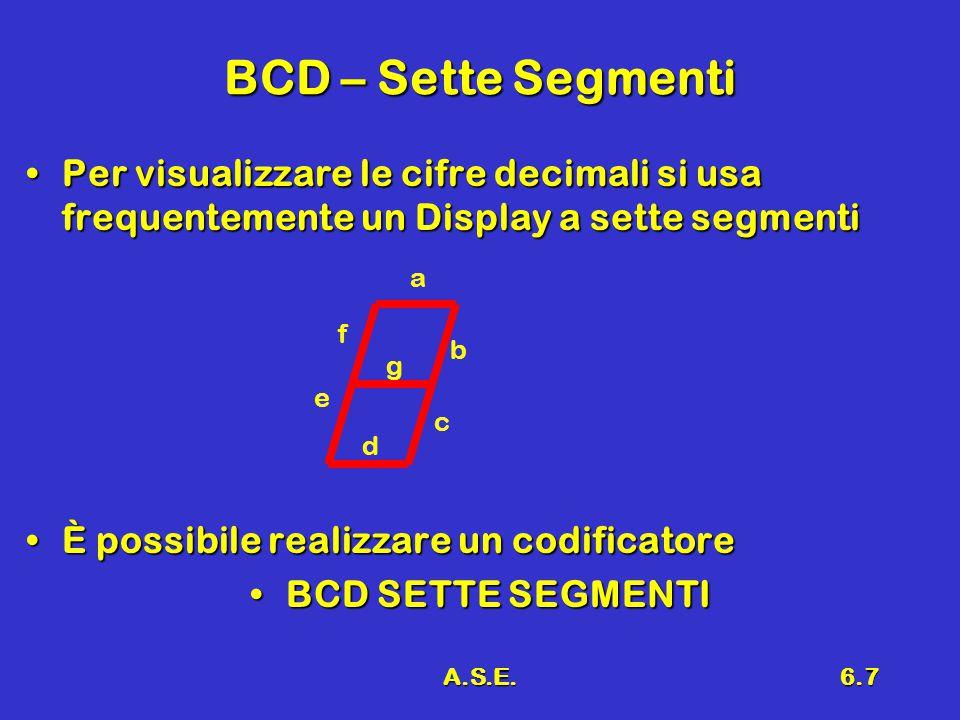 A.S.E.6.7 BCD – Sette Segmenti Per visualizzare le cifre decimali si usa frequentemente un Display a sette segmentiPer visualizzare le cifre decimali si usa frequentemente un Display a sette segmenti È possibile realizzare un codificatoreÈ possibile realizzare un codificatore BCD SETTE SEGMENTIBCD SETTE SEGMENTI a b c e f d g