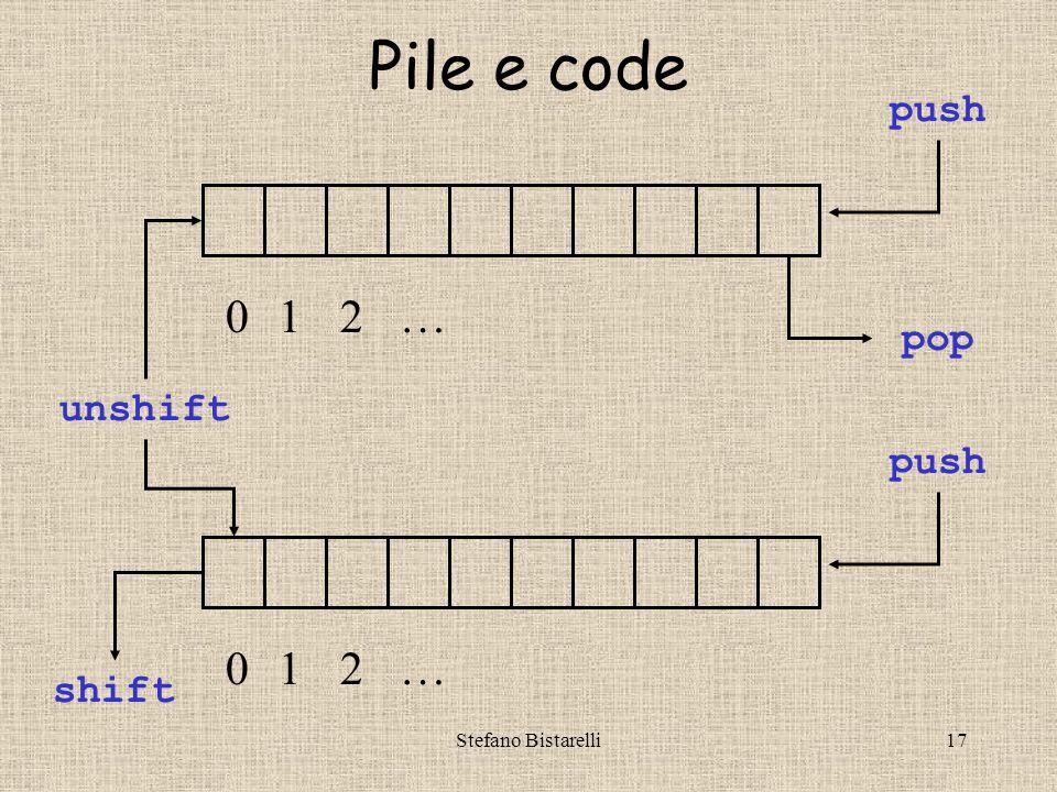 Stefano Bistarelli17 Pile e code 012… push pop 012… push shift unshift