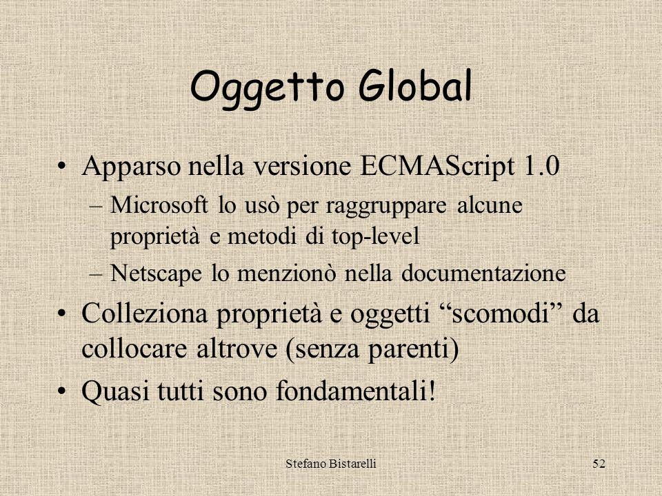 Stefano Bistarelli52 Oggetto Global Apparso nella versione ECMAScript 1.0 –Microsoft lo usò per raggruppare alcune proprietà e metodi di top-level –Netscape lo menzionò nella documentazione Colleziona proprietà e oggetti scomodi da collocare altrove (senza parenti) Quasi tutti sono fondamentali!