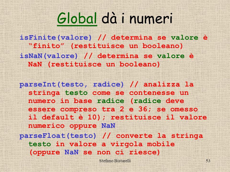 Stefano Bistarelli53 GlobalGlobal dà i numeri isFinite(valore) // determina se valore è finito (restituisce un booleano) isNaN(valore) // determina se valore è NaN (restituisce un booleano) parseInt(testo, radice) // analizza la stringa testo come se contenesse un numero in base radice (radice deve essere compreso tra 2 e 36; se omesso il default è 10); restituisce il valore numerico oppure NaN parseFloat(testo) // converte la stringa testo in valore a virgola mobile (oppure NaN se non ci riesce)