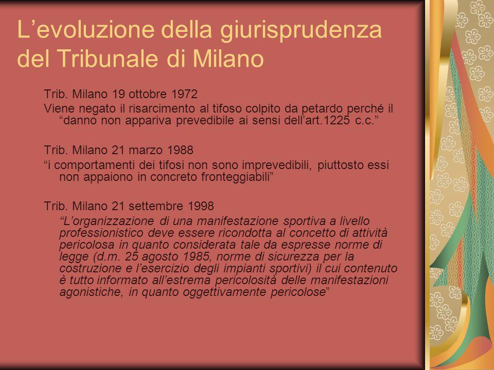 L'evoluzione della giurisprudenza del Tribunale di Milano Trib.