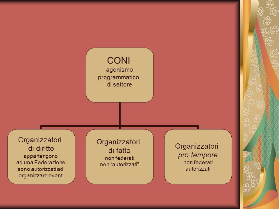 CONI agonismo programmatico di settore Organizzatori di diritto appartengono ad una Federazione sono autorizzati ad organizzare eventi Organizzatori di fatto non federati non autorizzati Organizzatori pro tempore non federati autorizzati
