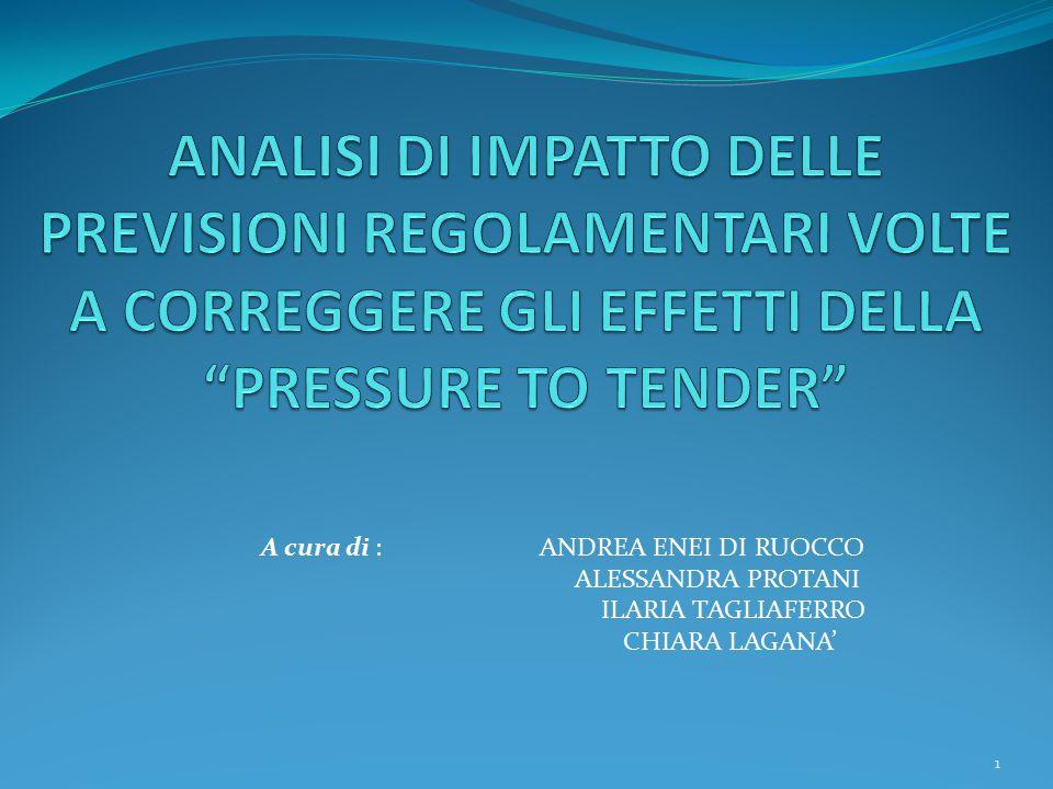  Pressure to Tender: Analisi del Problema  La riapertura dei termini dell'offerta  Il parere degli Amministratori indipendenti sull'offerta 2