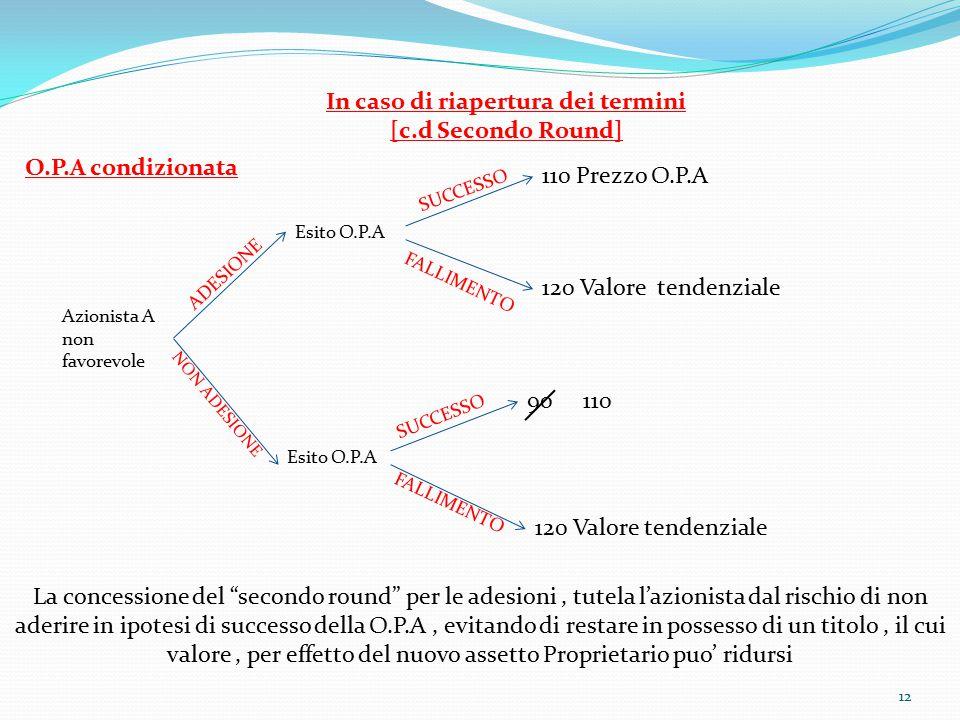 12 Azionista A non favorevole Esito O.P.A 110 Prezzo O.P.A 120 Valore tendenziale 90 110 120 Valore tendenziale ADESIONE NON ADESIONE SUCCESSO FALLIME