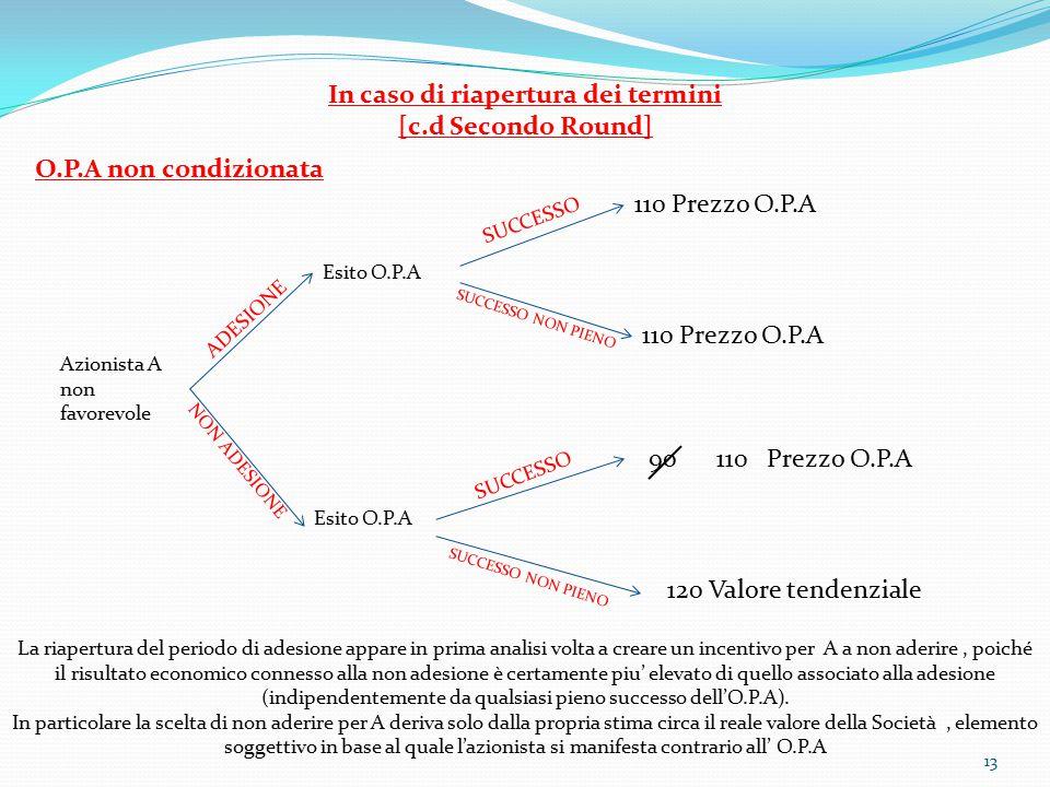 13 La riapertura del periodo di adesione appare in prima analisi volta a creare un incentivo per A a non aderire, poiché il risultato economico connes