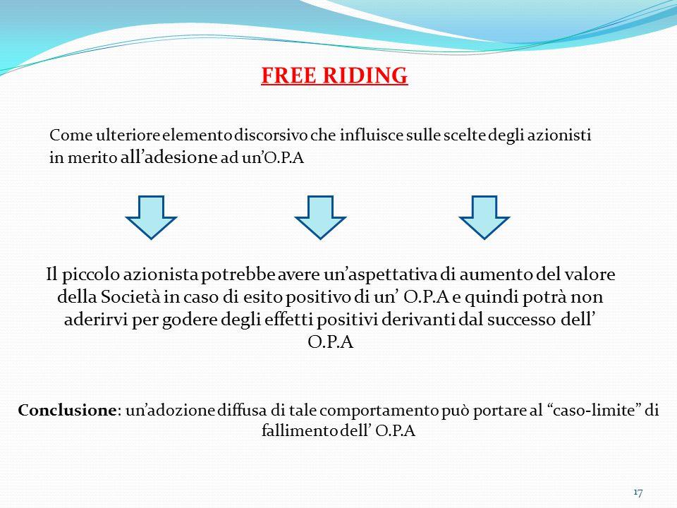 17 FREE RIDING Come ulteriore elemento discorsivo che influisce sulle scelte degli azionisti in merito all'adesione ad un'O.P.A Il piccolo azionista p