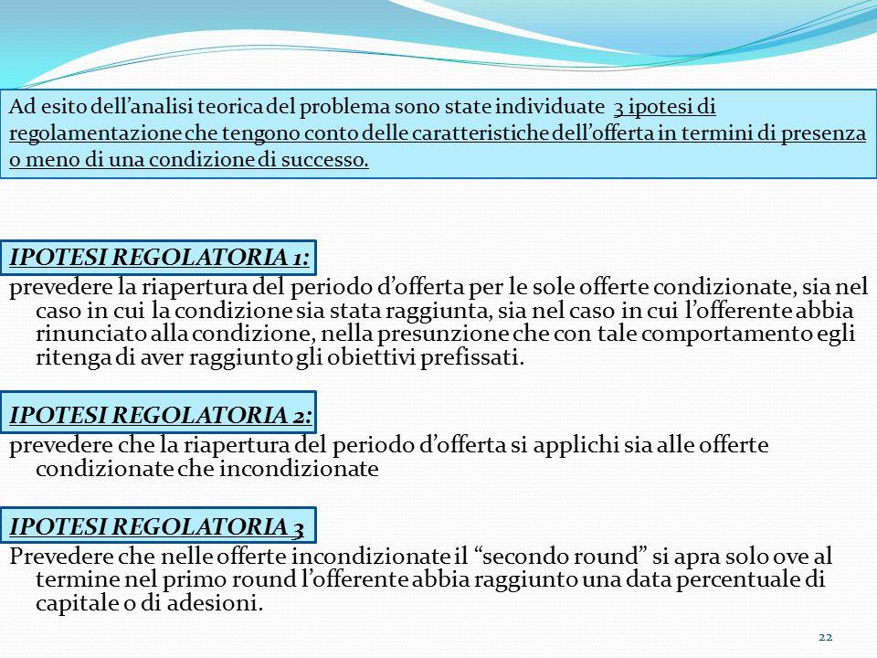 IPOTESI REGOLATORIA 1: prevedere la riapertura del periodo d'offerta per le sole offerte condizionate, sia nel caso in cui la condizione sia stata rag