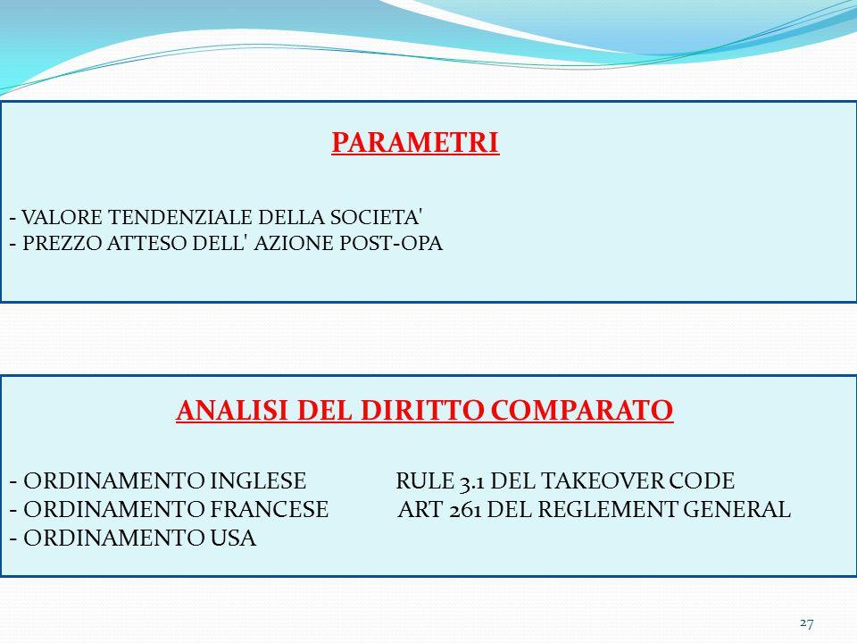 27 PARAMETRI - VALORE TENDENZIALE DELLA SOCIETA' - PREZZO ATTESO DELL' AZIONE POST-OPA ANALISI DEL DIRITTO COMPARATO - ORDINAMENTO INGLESE RULE 3.1 DE