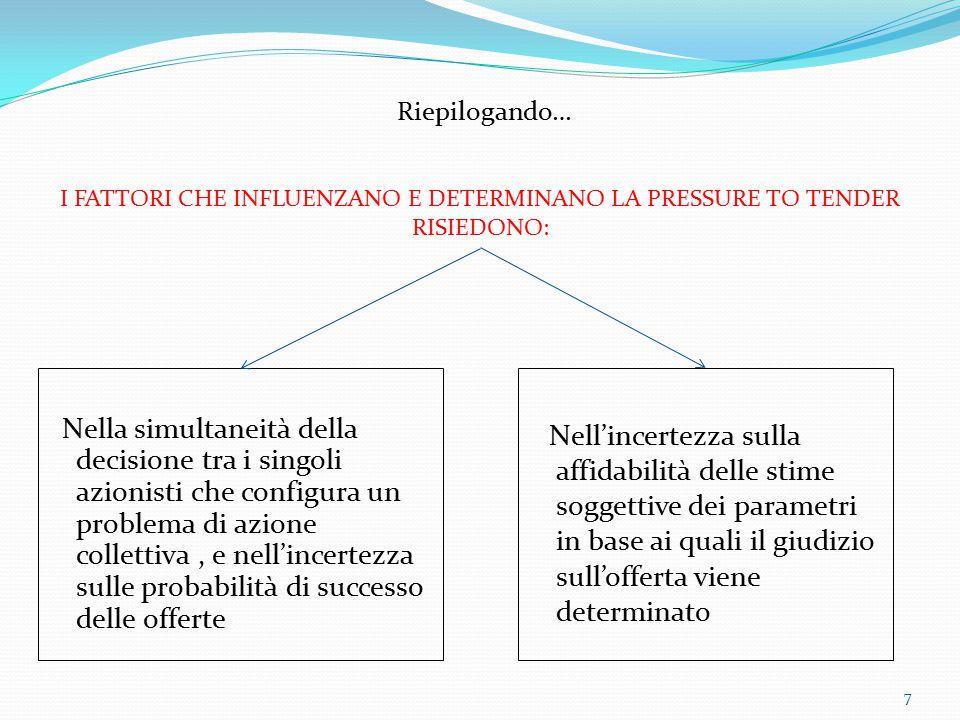 8 MODALITA' DI CORREZIONE DEI FATTORI CHE DETERMINANO LA PRESSURE TO TENDER LA RIDUZIONE DELL'INCERTEZZA SULL'ESITO DELL'OFFERTA PUO' ESSERE RICERCATA MEDIANTE LA PREVISIONE DI UNA RIAPERTURA DEI TERMINI DELL'OFFERTA CHE CONSENTA AGLI AZIONISTI CHE NON ABBIANO INIZIALMENTE ADERITO AD UN'O.P.A RIVELATASI DI SUCCESSO DI APPORTARE LE PROPRIE AZIONI NEL CORSO DEL c.d.