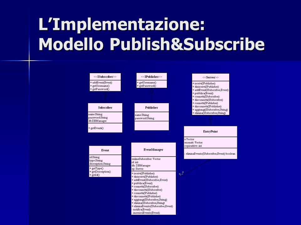 L'Implementazione: Modello Publish&Subscribe