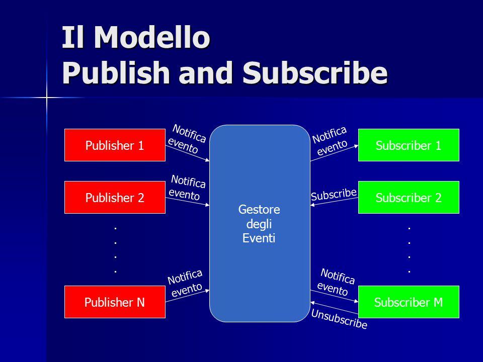 Il Modello Publish and Subscribe Gestore degli Eventi Publisher 1 Publisher 2 Publisher N Subscriber 1 Subscriber 2 Subscriber M................ Notif