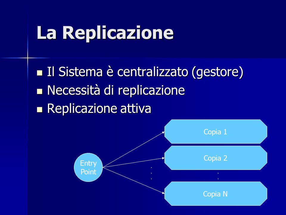 La Replicazione Il Sistema è centralizzato (gestore) Il Sistema è centralizzato (gestore) Necessità di replicazione Necessità di replicazione Replicaz