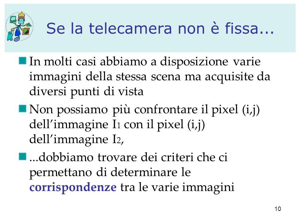 10 Se la telecamera non è fissa... In molti casi abbiamo a disposizione varie immagini della stessa scena ma acquisite da diversi punti di vista Non p