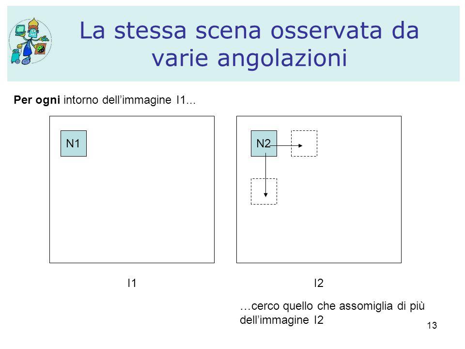 13 La stessa scena osservata da varie angolazioni I1I2 N1 Per ogni intorno dell'immagine I1... …cerco quello che assomiglia di più dell'immagine I2 N2