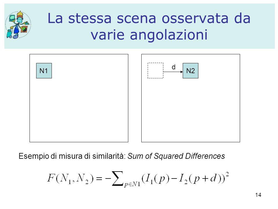 14 La stessa scena osservata da varie angolazioni N1N2 d Esempio di misura di similarità: Sum of Squared Differences