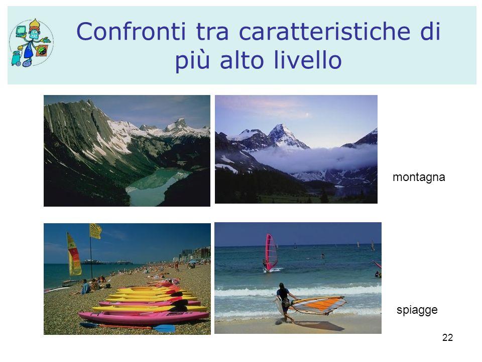 22 Confronti tra caratteristiche di più alto livello montagna spiagge