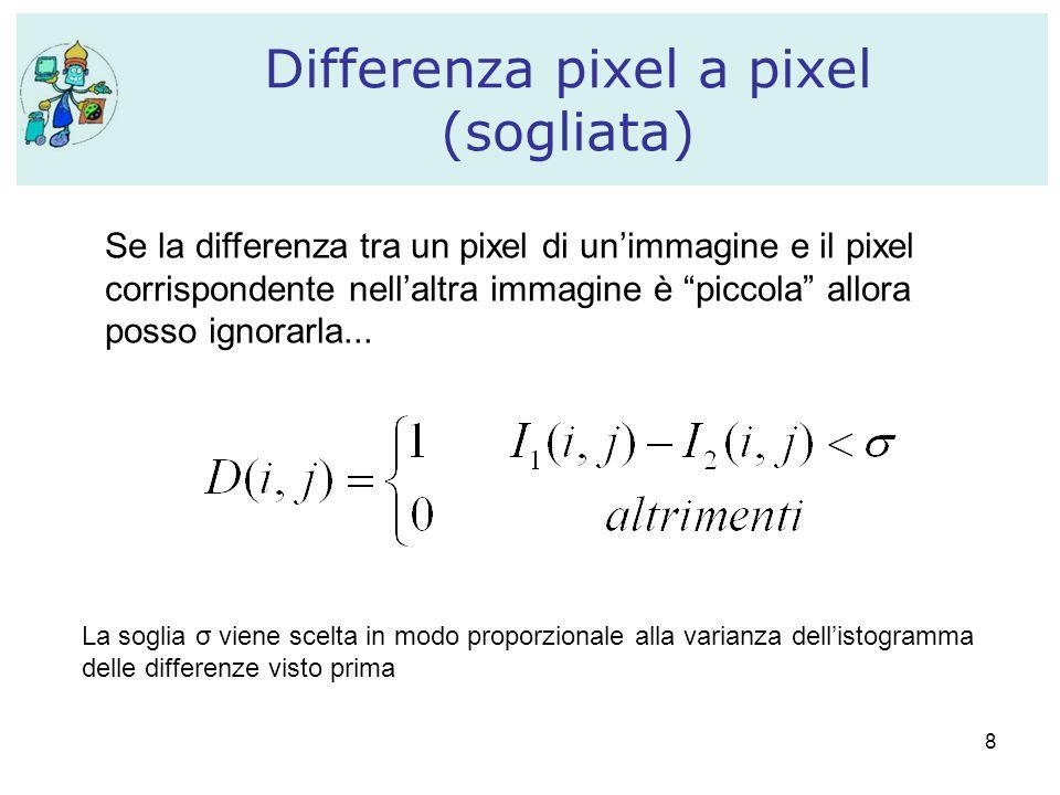 8 Differenza pixel a pixel (sogliata) La soglia σ viene scelta in modo proporzionale alla varianza dell'istogramma delle differenze visto prima Se la