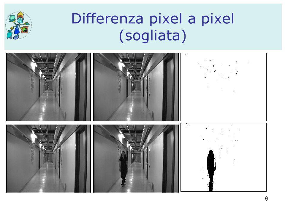 9 Differenza pixel a pixel (sogliata)