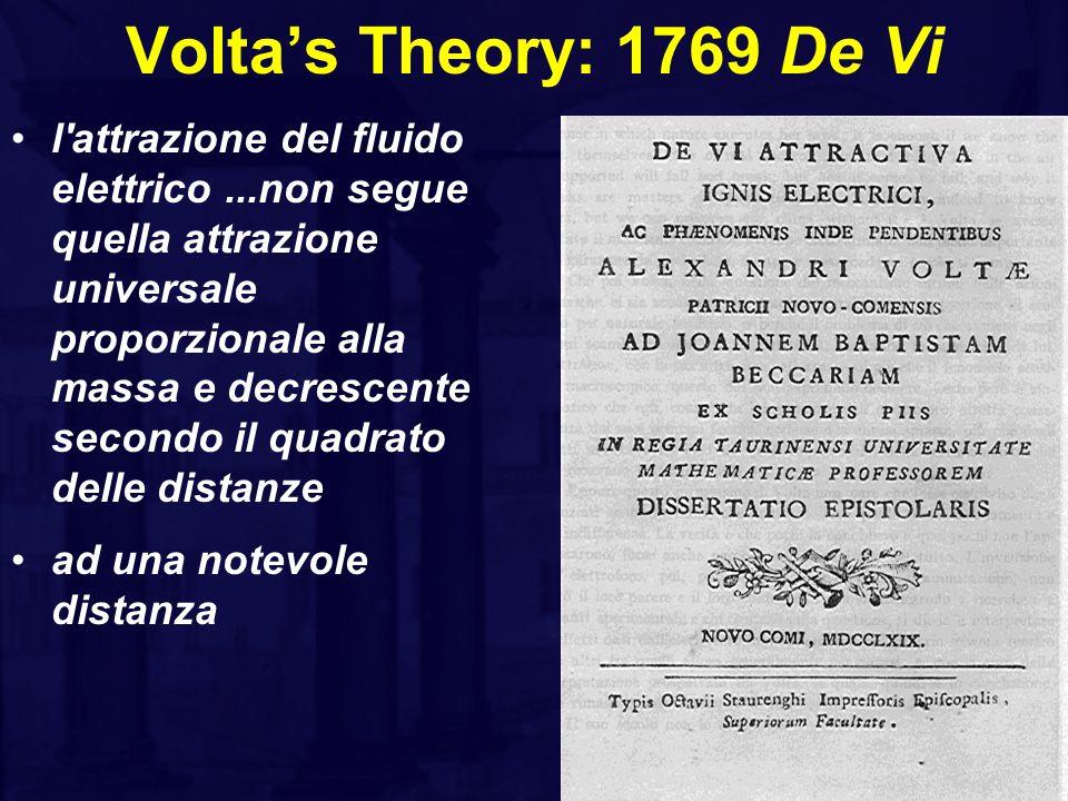 Volta's Theory: 1769 De Vi l attrazione del fluido elettrico...non segue quella attrazione universale proporzionale alla massa e decrescente secondo il quadrato delle distanze ad una notevole distanza