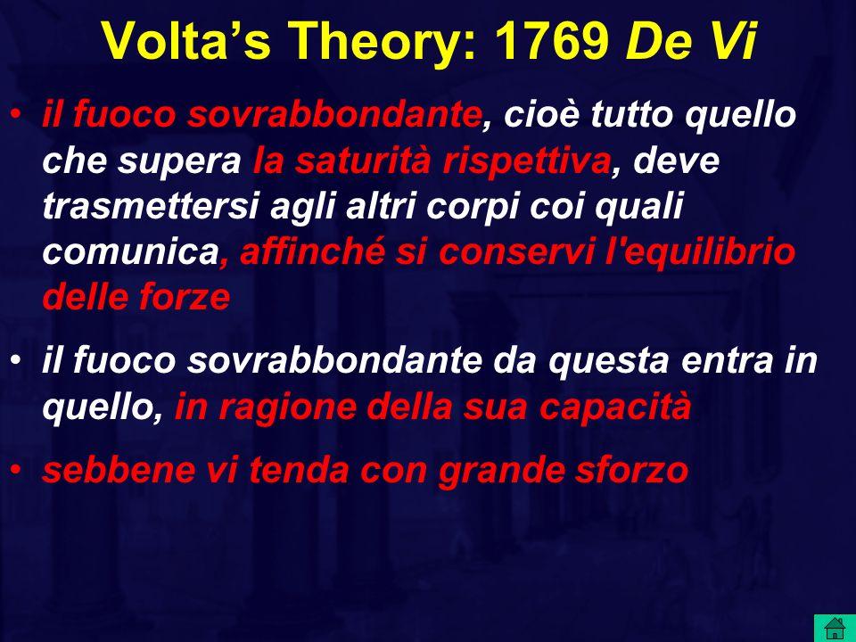 Volta's Theory: 1769 De Vi il fuoco sovrabbondante, cioè tutto quello che supera la saturità rispettiva, deve trasmettersi agli altri corpi coi quali comunica, affinché si conservi l equilibrio delle forze il fuoco sovrabbondante da questa entra in quello, in ragione della sua capacità sebbene vi tenda con grande sforzo