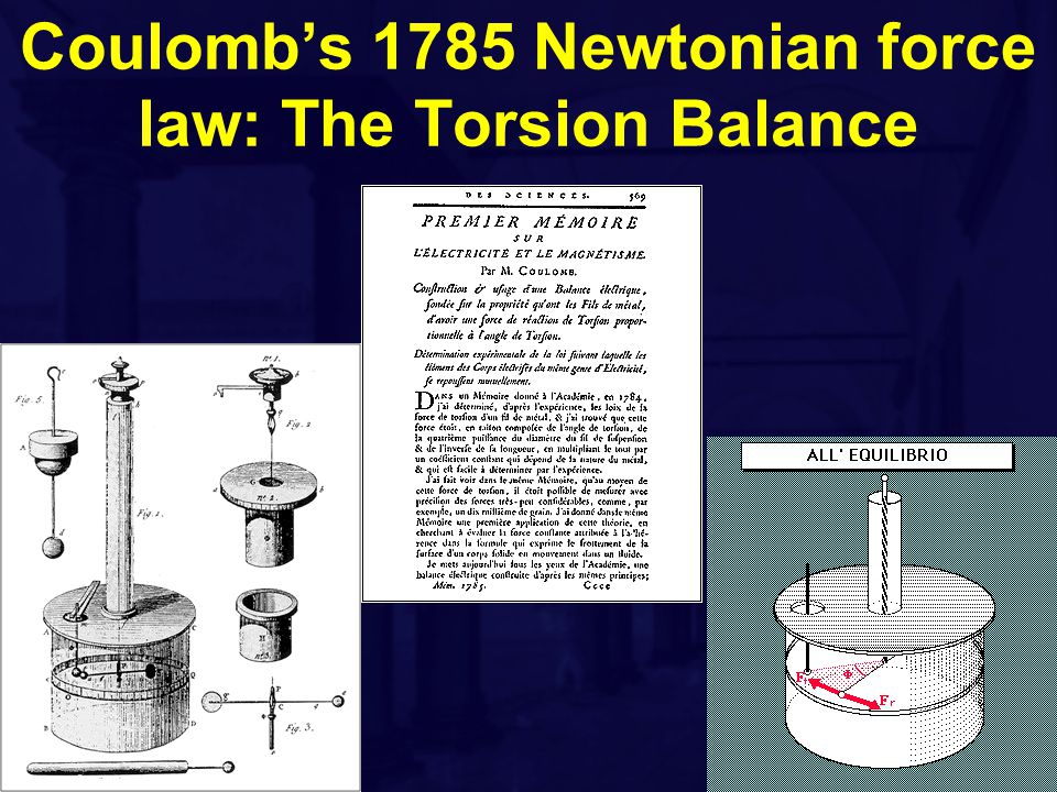 Coulomb's 1785 Newtonian force law: The Torsion Balance
