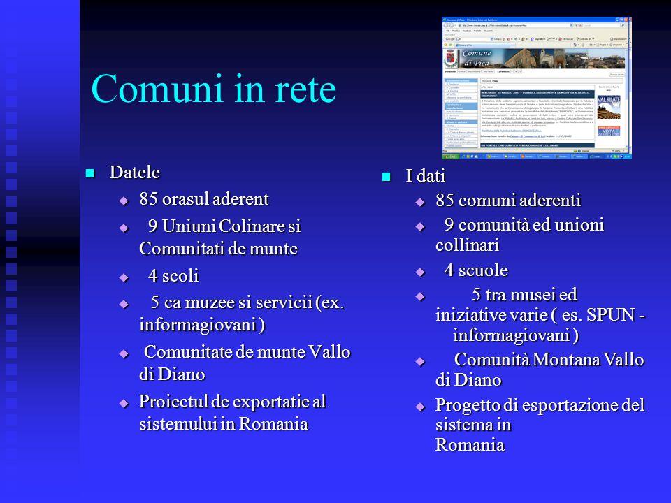 Comuni in rete Datele Datele  85 orasul aderent  9 Uniuni Colinare si Comunitati de munte  4 scoli  5 ca muzee si servicii (ex. informagiovani ) 