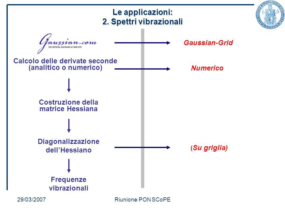 29/03/2007Riunione PON SCoPE Costruzione della matrice Hessiana Diagonalizzazione dell'Hessiano Frequenze vibrazionali Gaussian-Grid Numerico ( Su gri